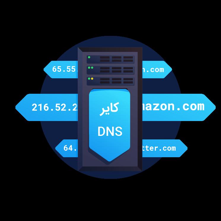 DNS فارسی
