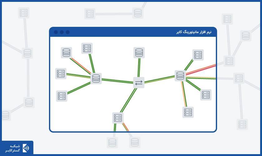 ارائه شماي گرافيکي از وضعيت توپولوژي شبکه (Weather Map)